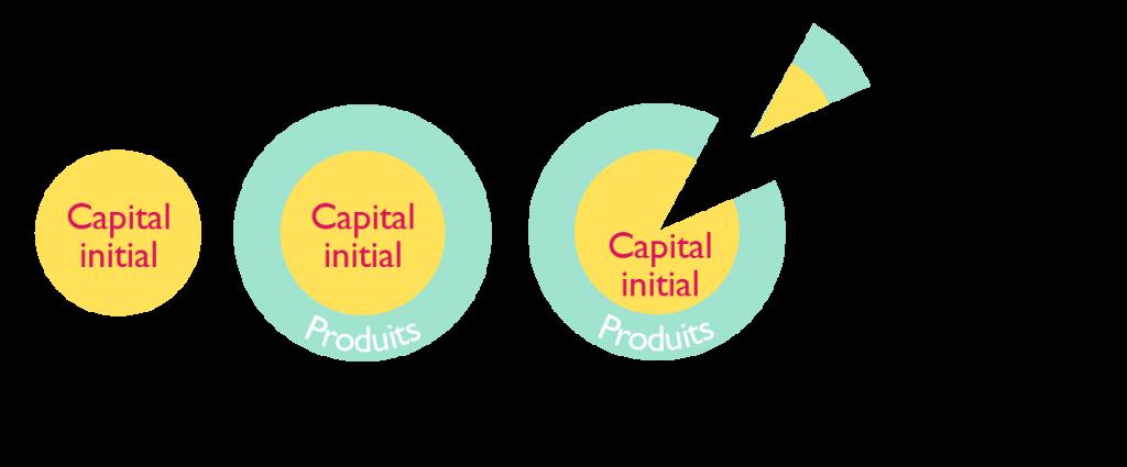 capital-initial